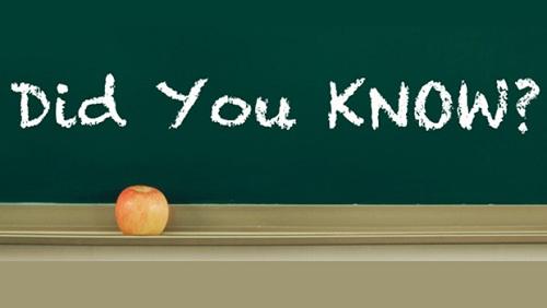Những điều bạn chưa biết về tiếng Anh