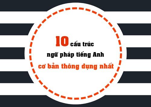 10 cấu trúc ngữ pháp tiếng Anh giao tiếp cơ bản thông dụng nhất
