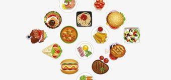 Từ vựng tiếng Anh về các loại thức ăn mà bạn nên biết